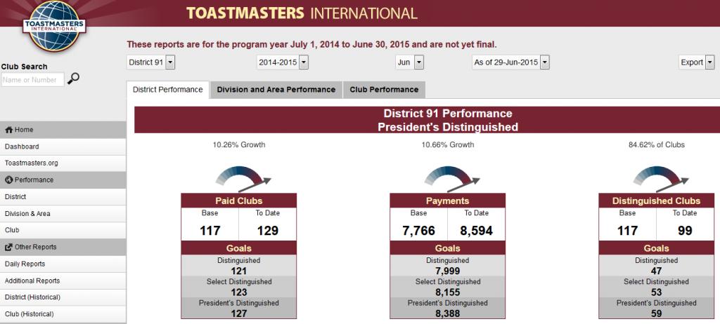 Toastmasters dashboard June 2015