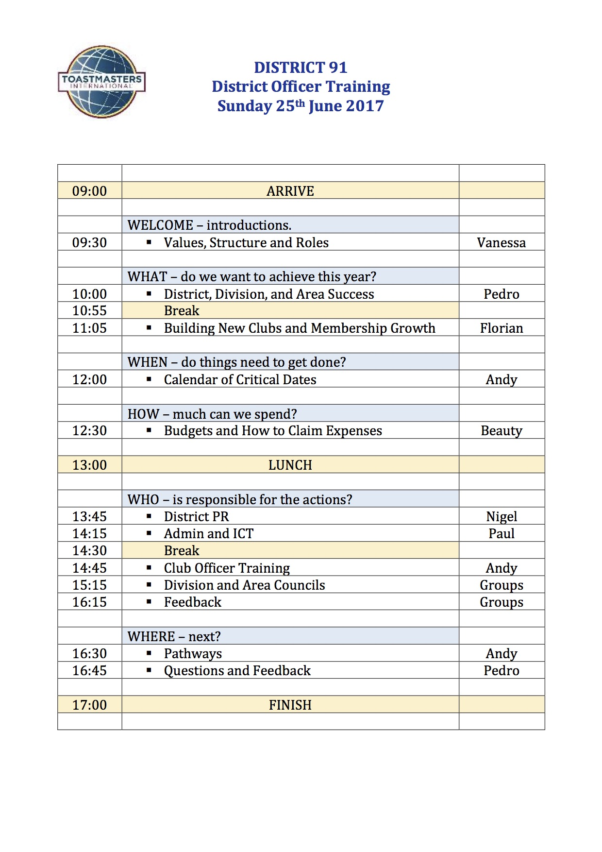 district training agenda